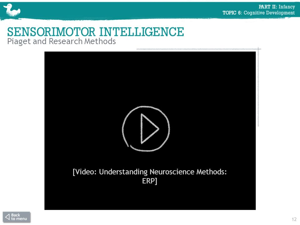 [Video: Understanding Neuroscience Methods: ERP]